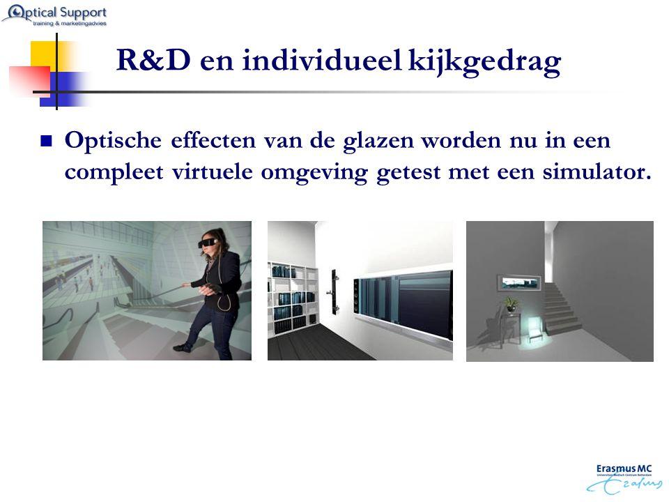 R&D en individueel kijkgedrag