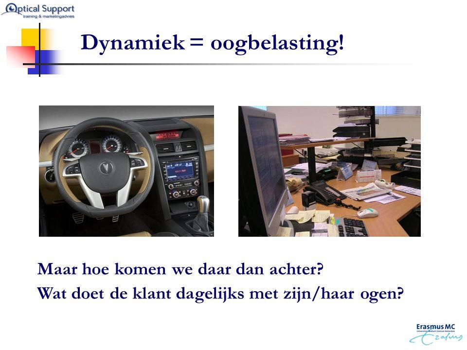 Dynamiek = oogbelasting!