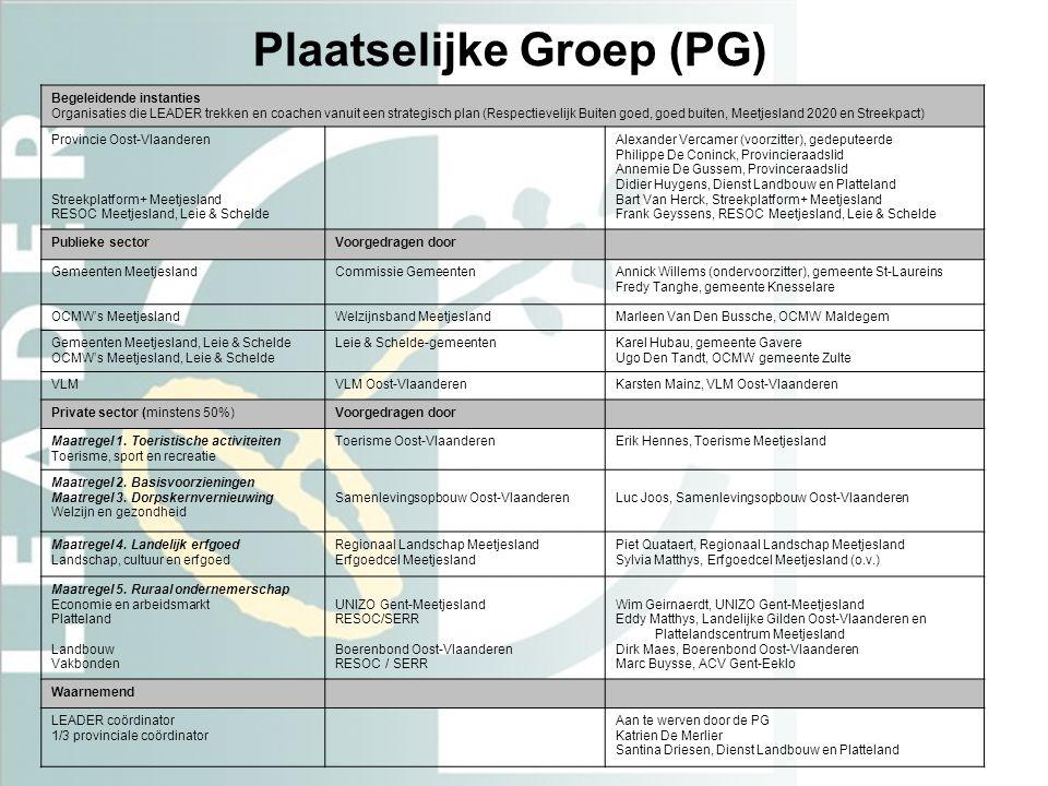 Plaatselijke Groep (PG)
