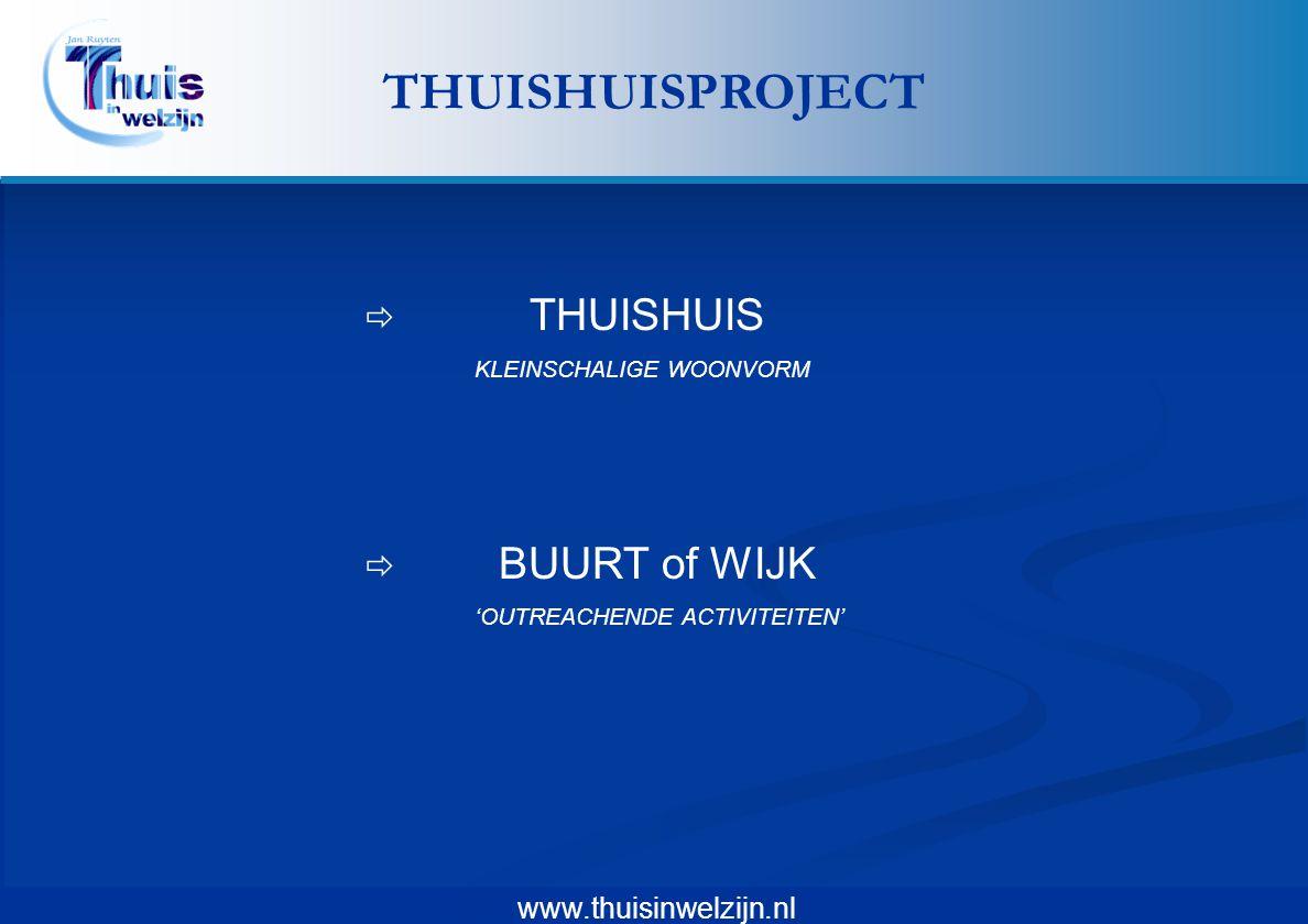 THUISHUISPROJECT  THUISHUIS  BUURT of WIJK KLEINSCHALIGE WOONVORM