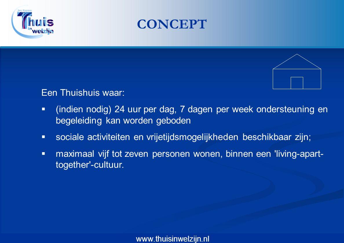 CONCEPT Een Thuishuis waar: