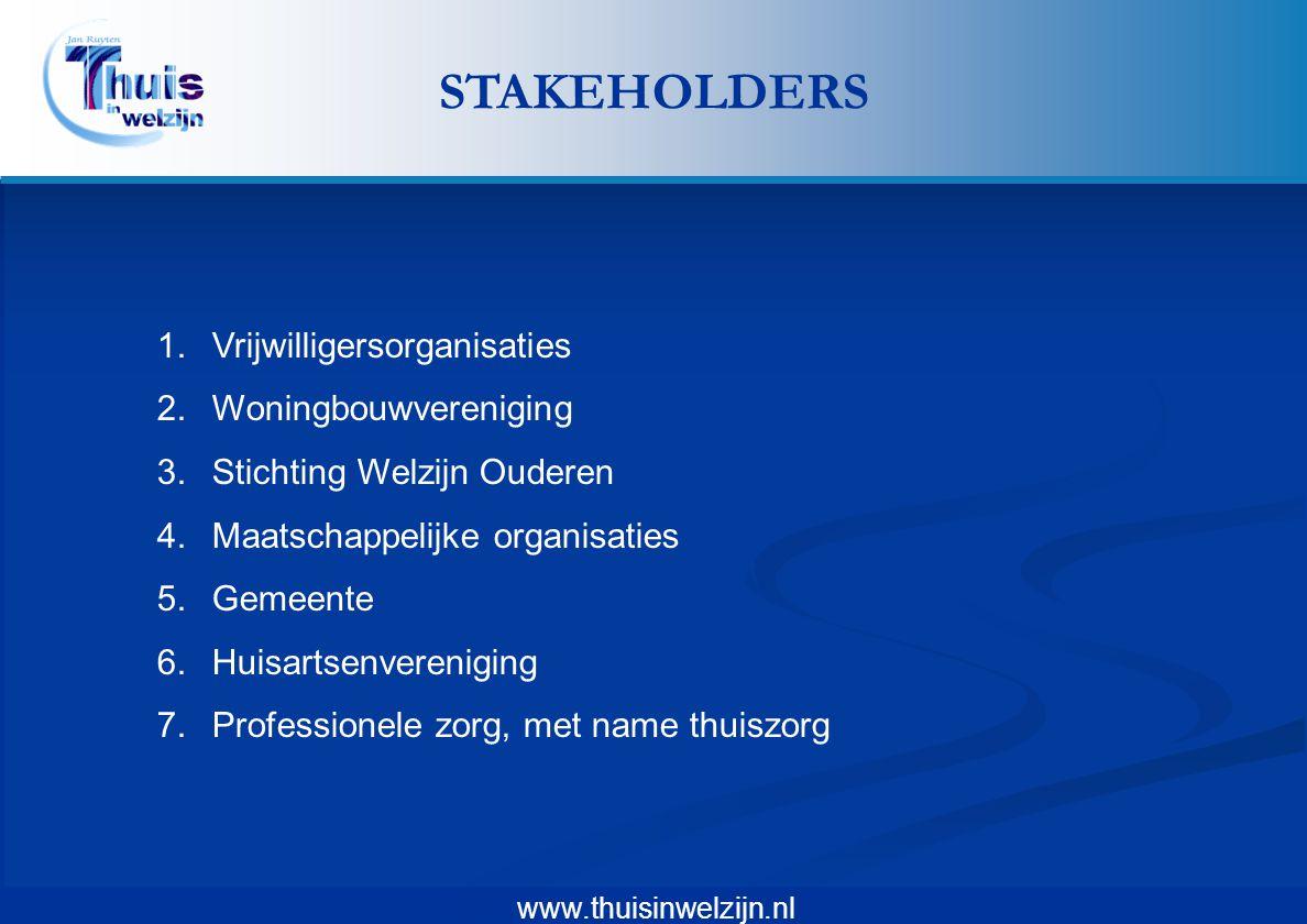 STAKEHOLDERS Vrijwilligersorganisaties Woningbouwvereniging