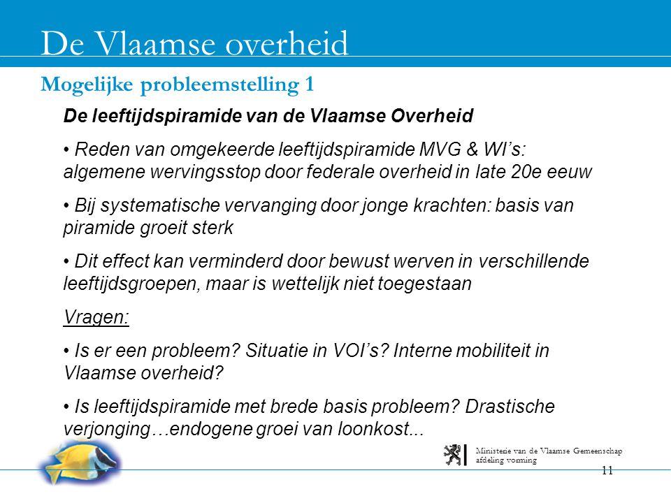 De Vlaamse overheid Mogelijke probleemstelling 1