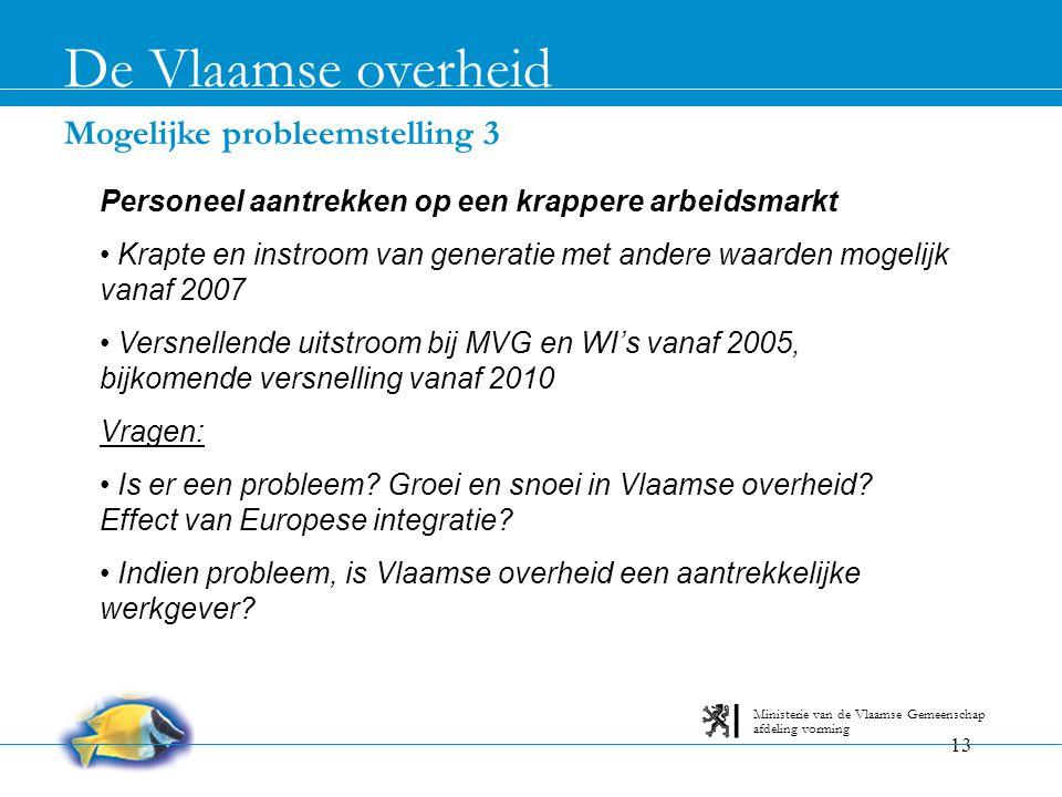 De Vlaamse overheid Mogelijke probleemstelling 3