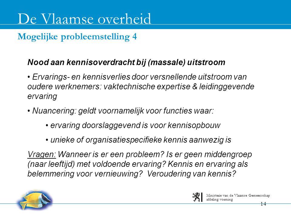 De Vlaamse overheid Mogelijke probleemstelling 4