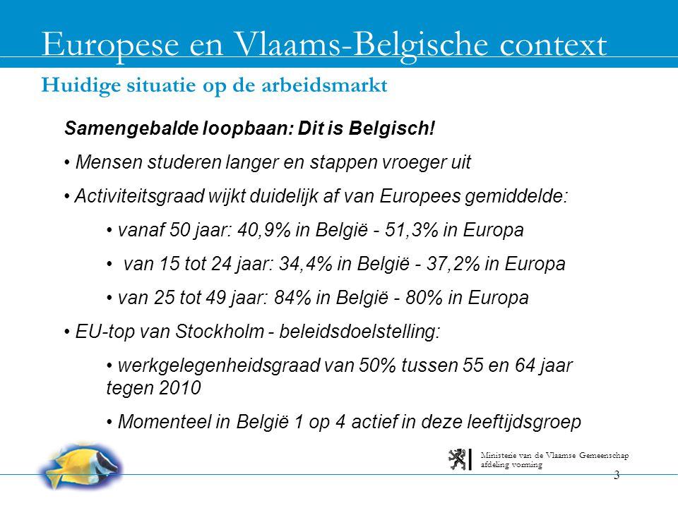 Europese en Vlaams-Belgische context