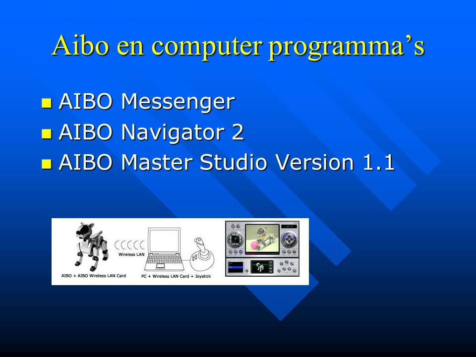 Aibo en computer programma's