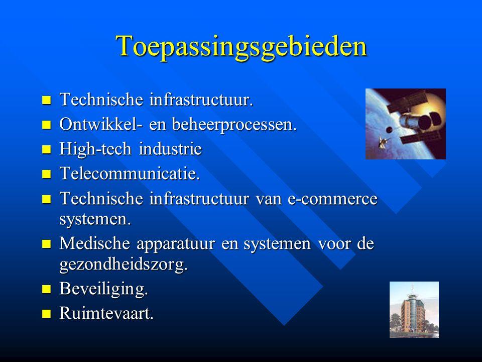 Toepassingsgebieden Technische infrastructuur.