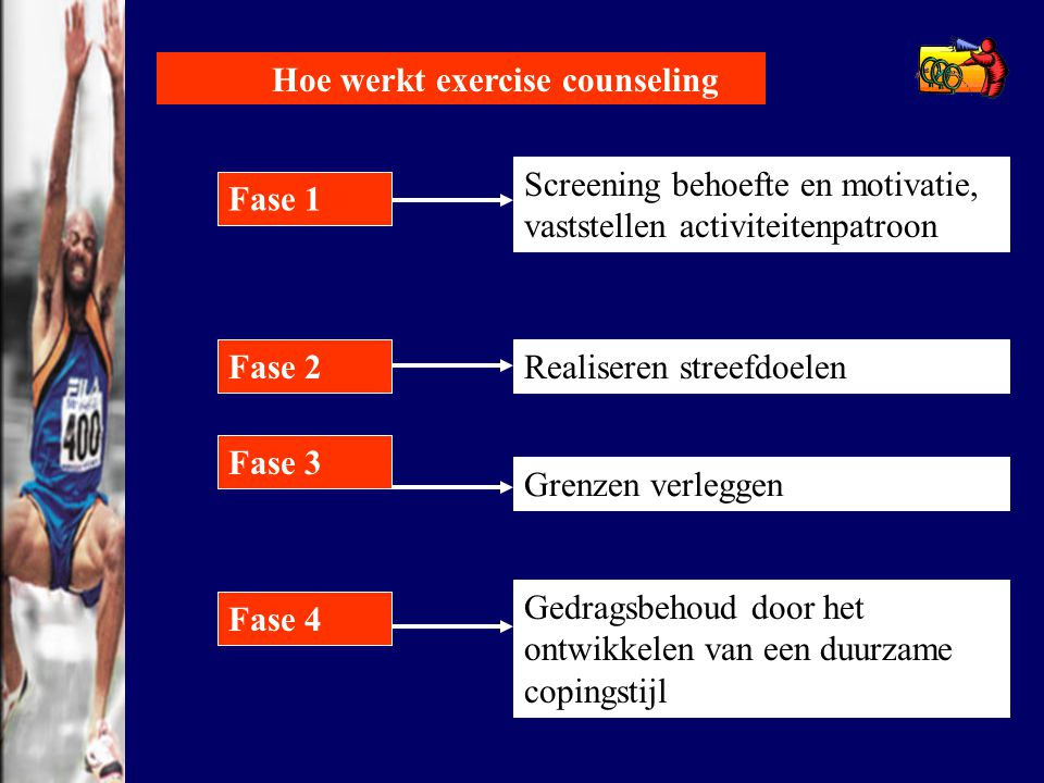 Hoe werkt exercise counseling