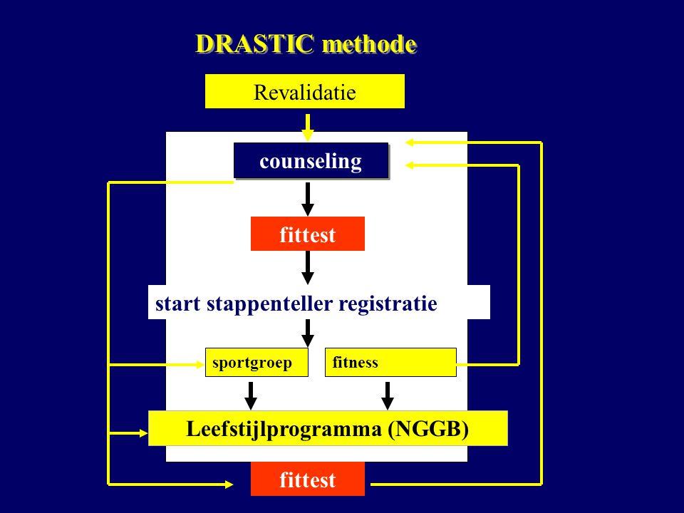 Leefstijlprogramma (NGGB)