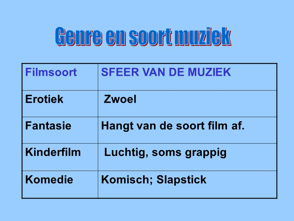 Genre en soort muziek Filmsoort SFEER VAN DE MUZIEK Erotiek Zwoel