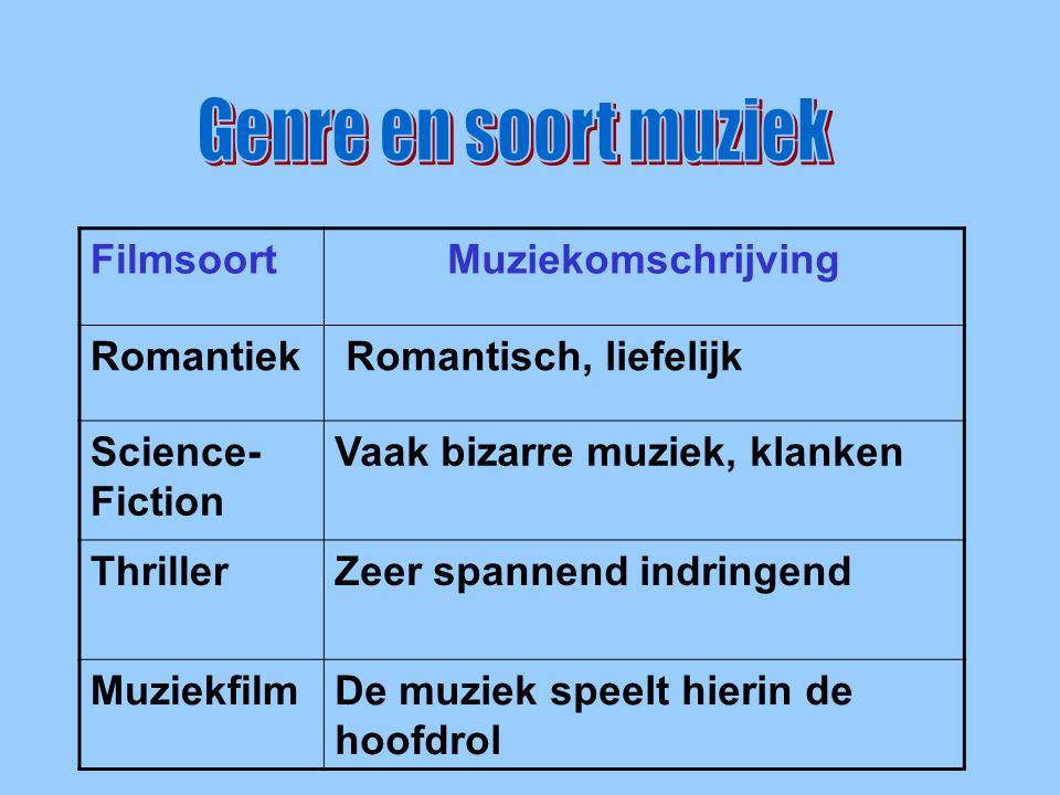 Genre en soort muziek Filmsoort Muziekomschrijving Romantiek