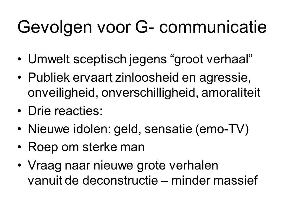 Gevolgen voor G- communicatie
