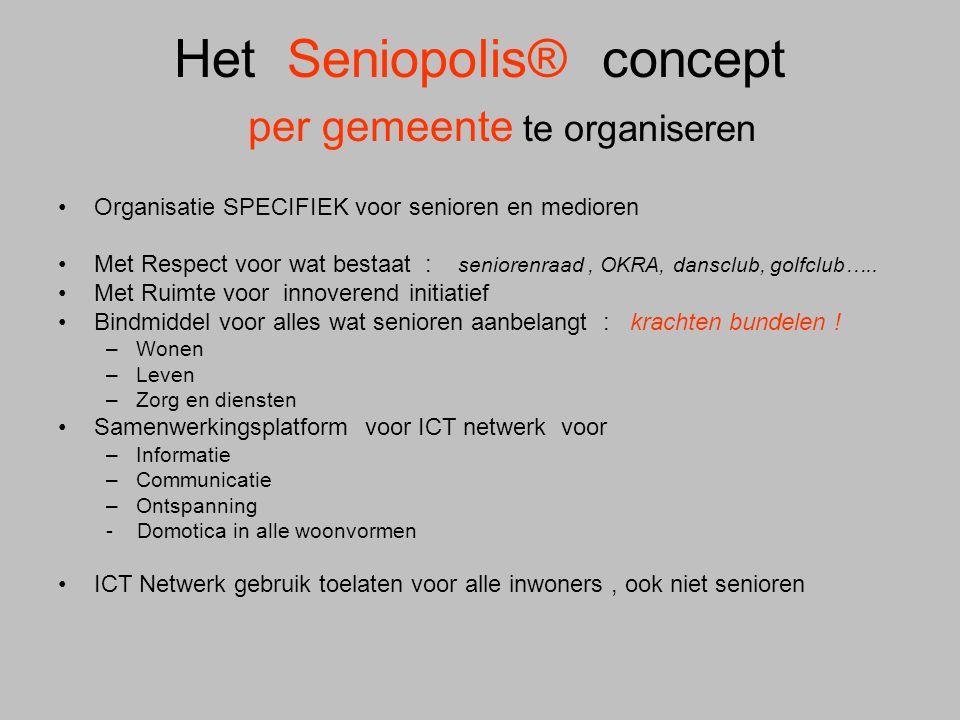 Het Seniopolis® concept per gemeente te organiseren