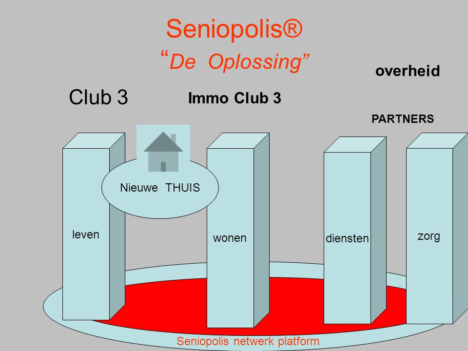 Seniopolis® De Oplossing