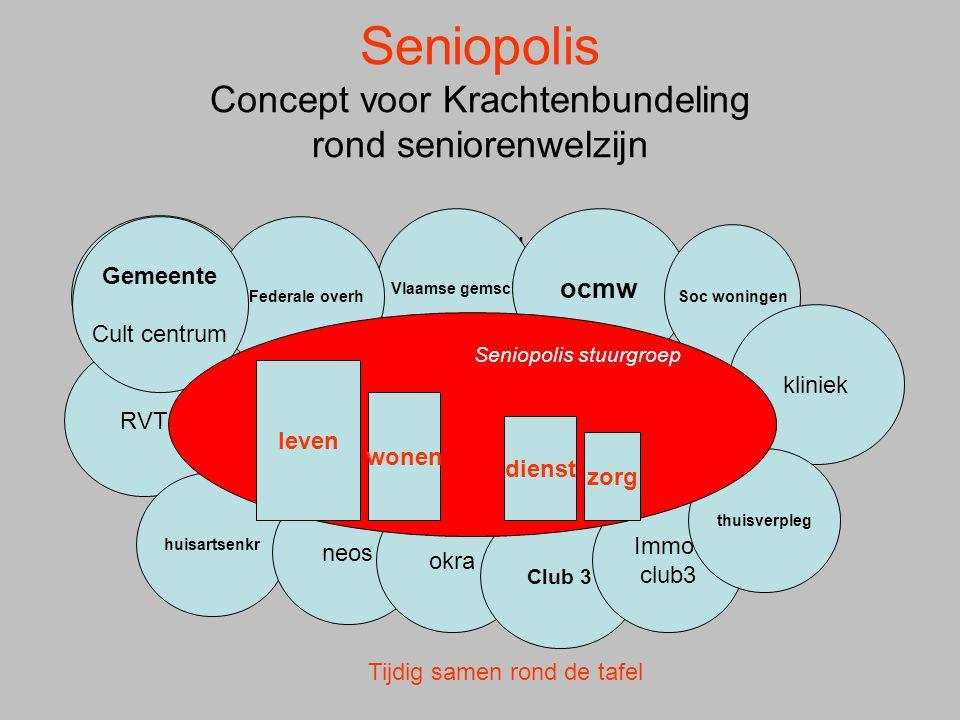 Seniopolis Concept voor Krachtenbundeling rond seniorenwelzijn