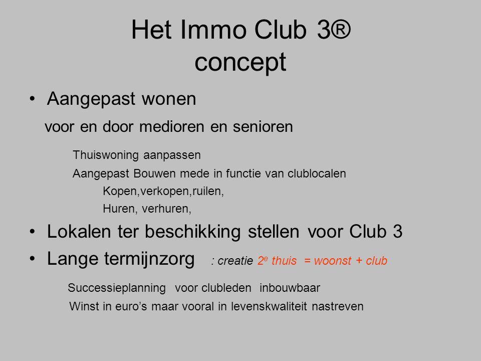 Het Immo Club 3® concept Aangepast wonen