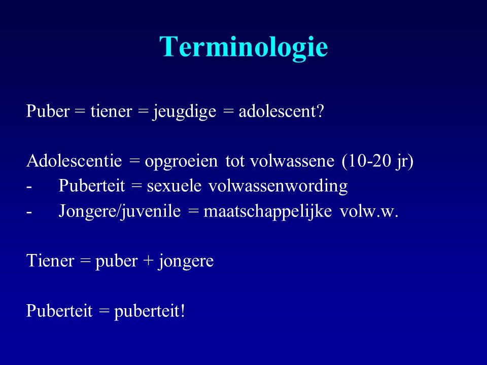 Terminologie Puber = tiener = jeugdige = adolescent