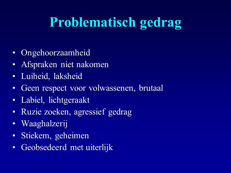 Problematisch gedrag Ongehoorzaamheid Afspraken niet nakomen