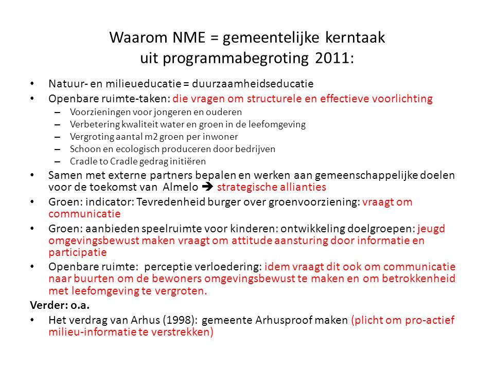 Waarom NME = gemeentelijke kerntaak uit programmabegroting 2011: