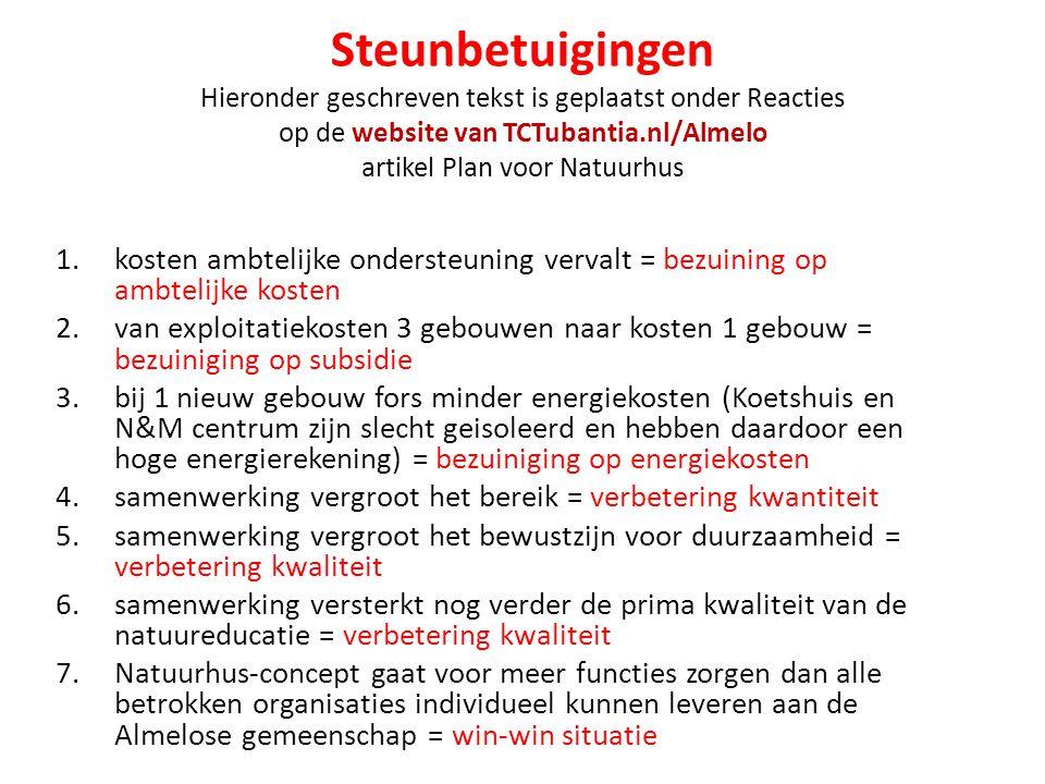 Steunbetuigingen Hieronder geschreven tekst is geplaatst onder Reacties op de website van TCTubantia.nl/Almelo artikel Plan voor Natuurhus