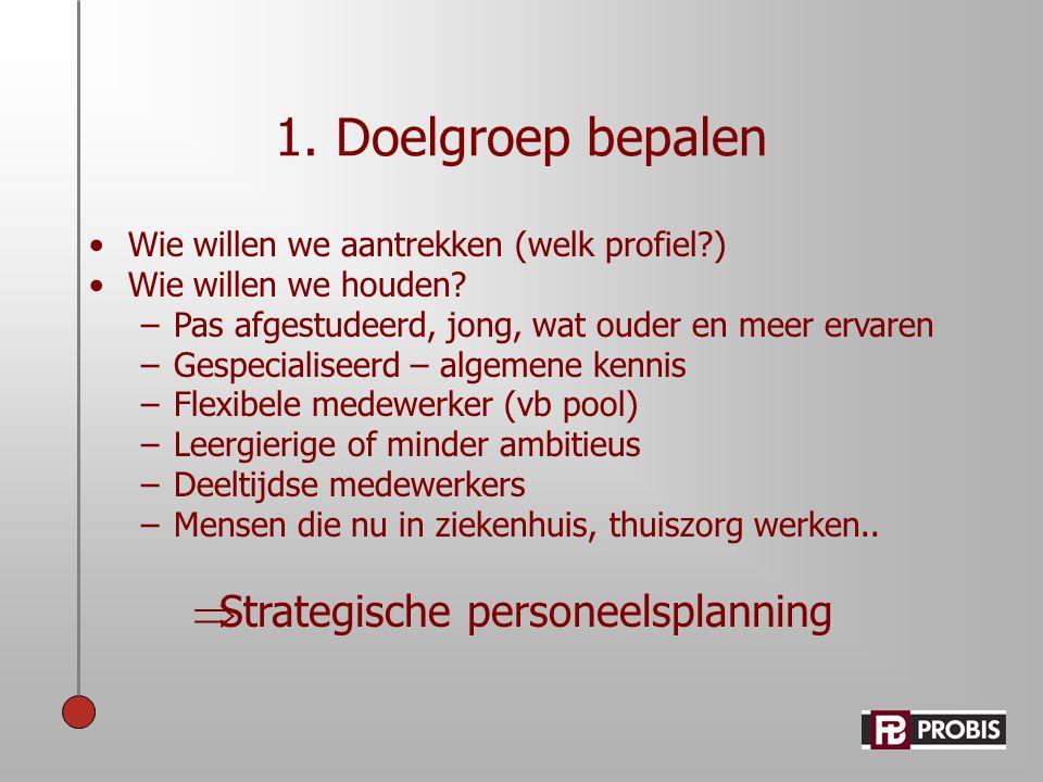 1. Doelgroep bepalen Strategische personeelsplanning