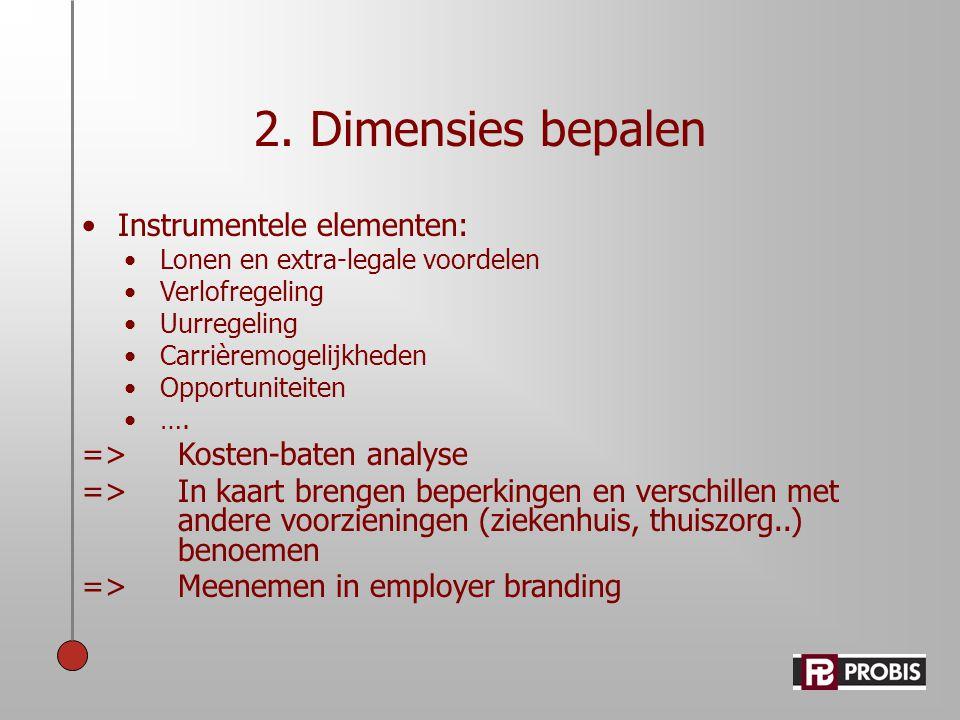 2. Dimensies bepalen Instrumentele elementen: