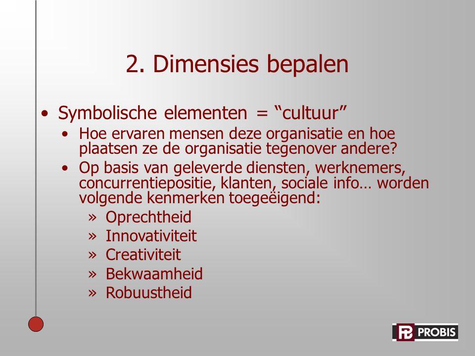 2. Dimensies bepalen Symbolische elementen = cultuur