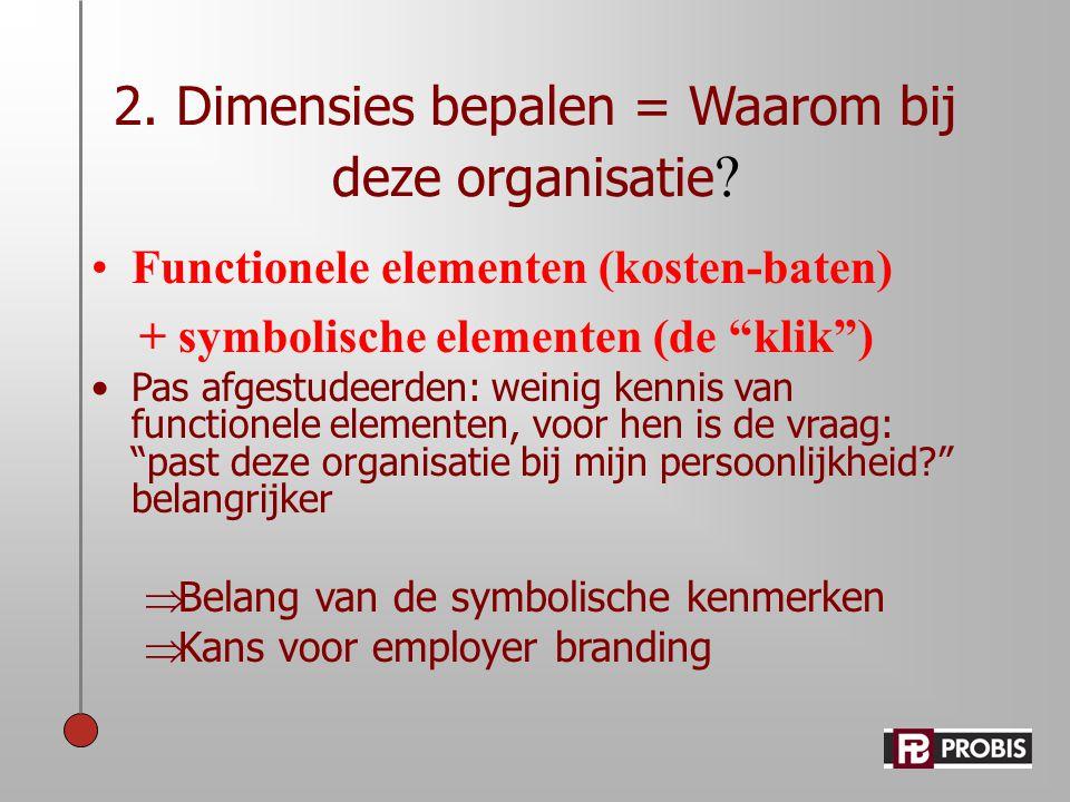 2. Dimensies bepalen = Waarom bij deze organisatie