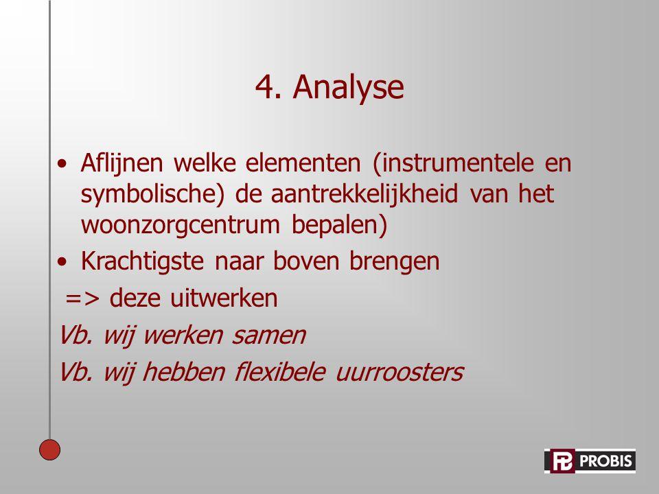 4. Analyse Aflijnen welke elementen (instrumentele en symbolische) de aantrekkelijkheid van het woonzorgcentrum bepalen)