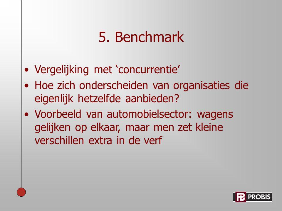 5. Benchmark Vergelijking met 'concurrentie'