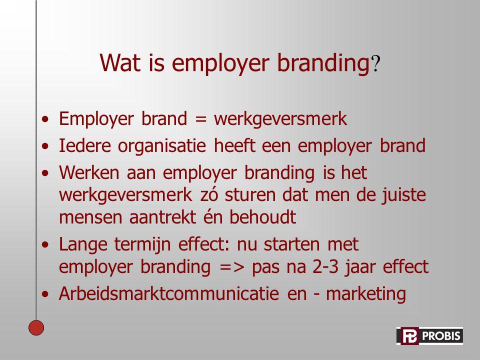 Wat is employer branding