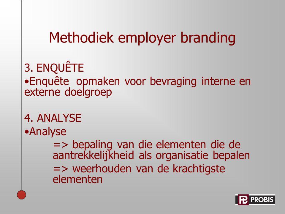 interne employer branding