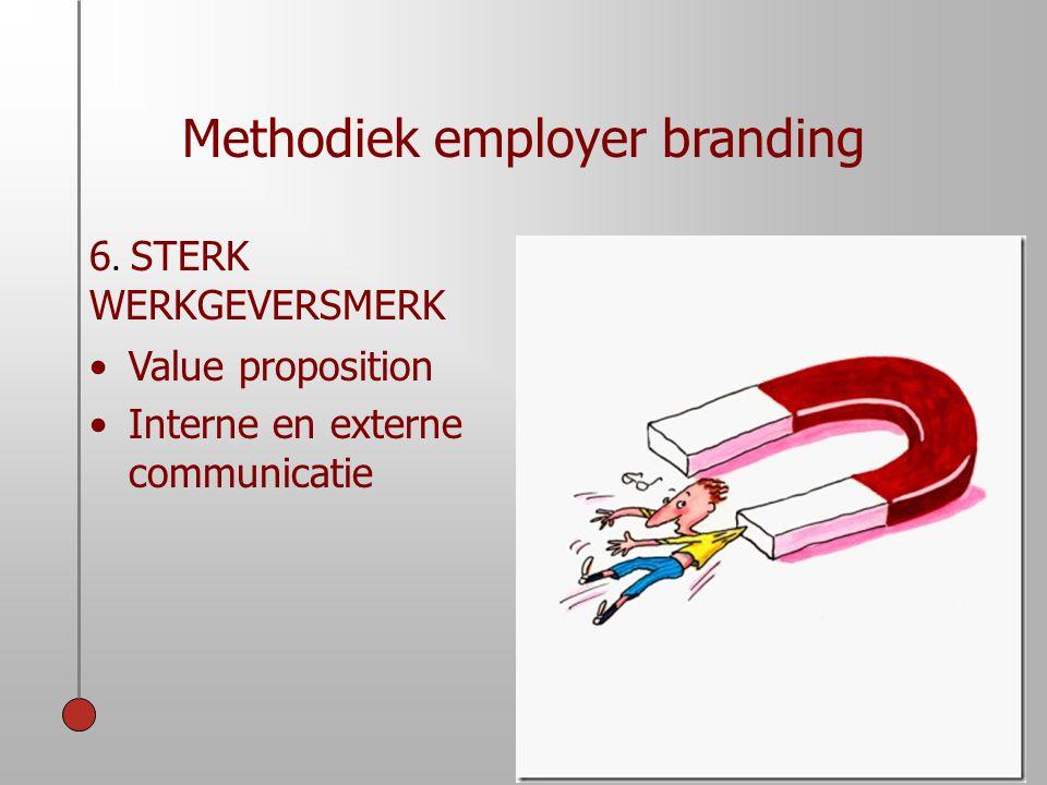 Methodiek employer branding