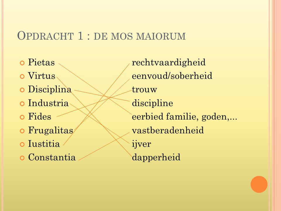 Opdracht 1 : de mos maiorum