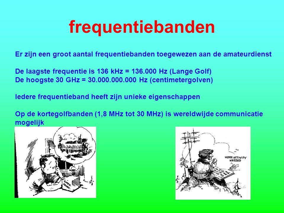 frequentiebanden Er zijn een groot aantal frequentiebanden toegewezen aan de amateurdienst.