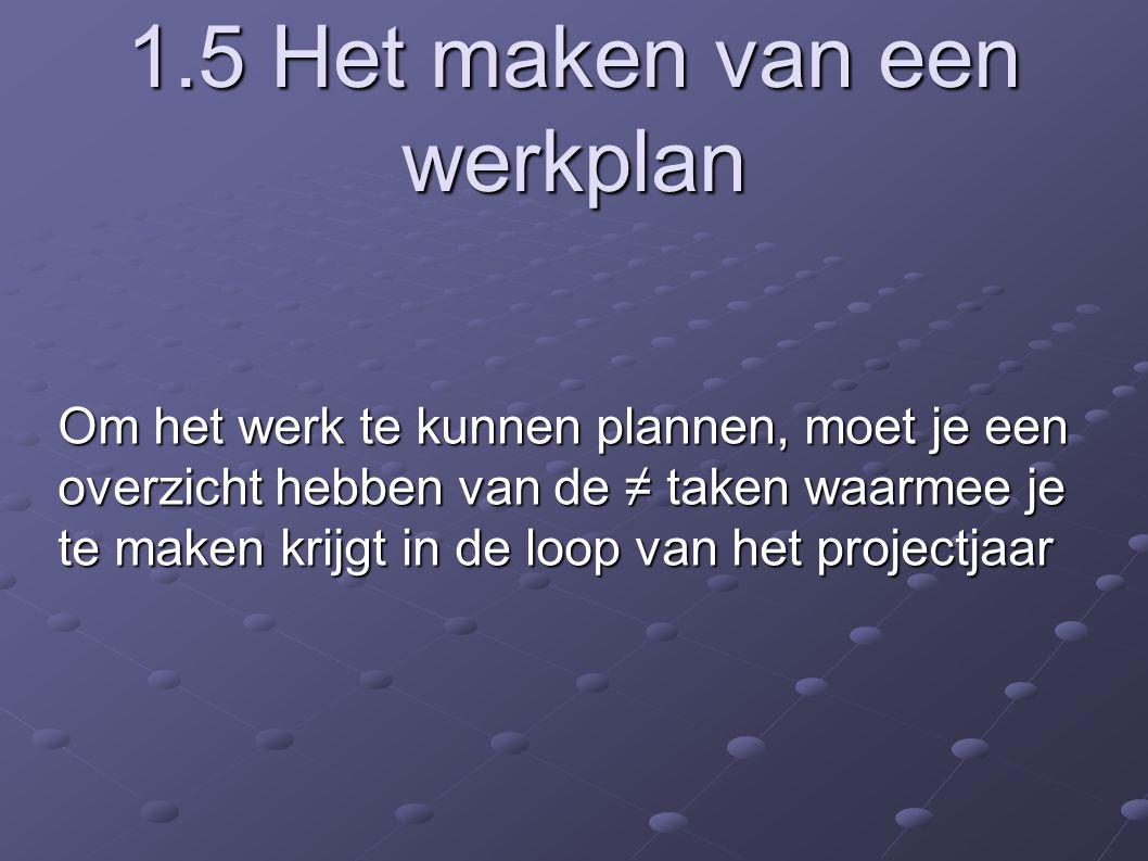 1.5 Het maken van een werkplan