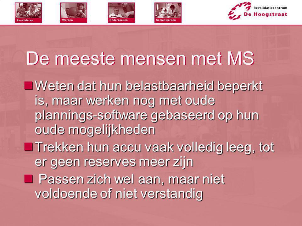De meeste mensen met MS Weten dat hun belastbaarheid beperkt is, maar werken nog met oude plannings-software gebaseerd op hun oude mogelijkheden.