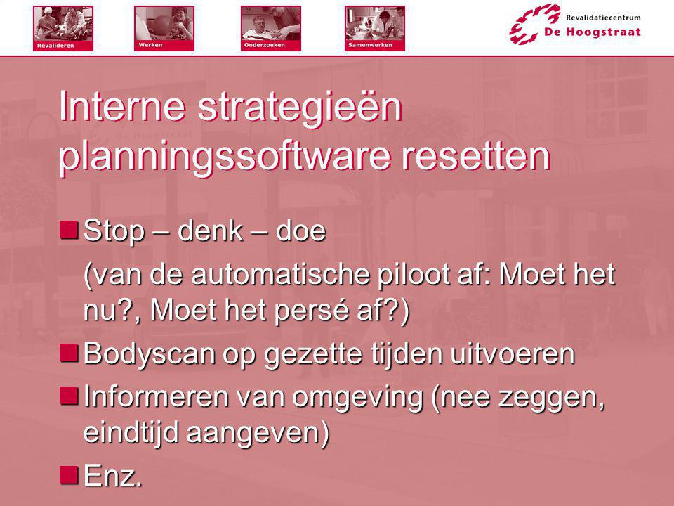 Interne strategieën planningssoftware resetten