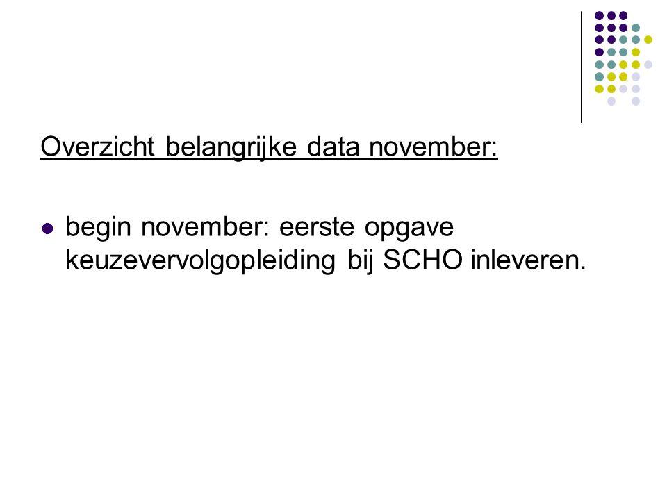 Overzicht belangrijke data november: