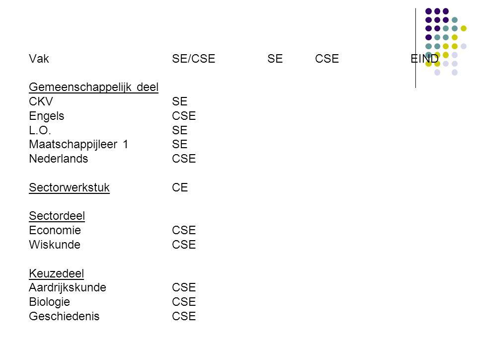 Vak SE/CSE SE CSE EIND Gemeenschappelijk deel. CKV SE. Engels CSE. L.O. SE. Maatschappijleer 1 SE.
