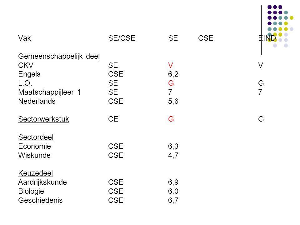 Vak SE/CSE SE CSE EIND Gemeenschappelijk deel. CKV SE V V. Engels CSE 6,2. L.O. SE G G.