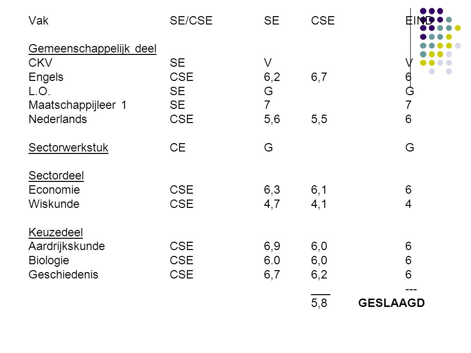 Vak SE/CSE SE CSE EIND Gemeenschappelijk deel. CKV SE V V. Engels CSE 6,2 6,7 6. L.O. SE G G.