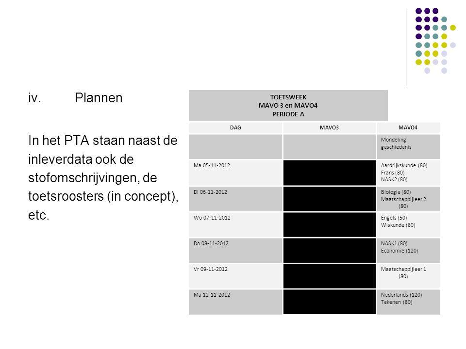 In het PTA staan naast de inleverdata ook de stofomschrijvingen, de