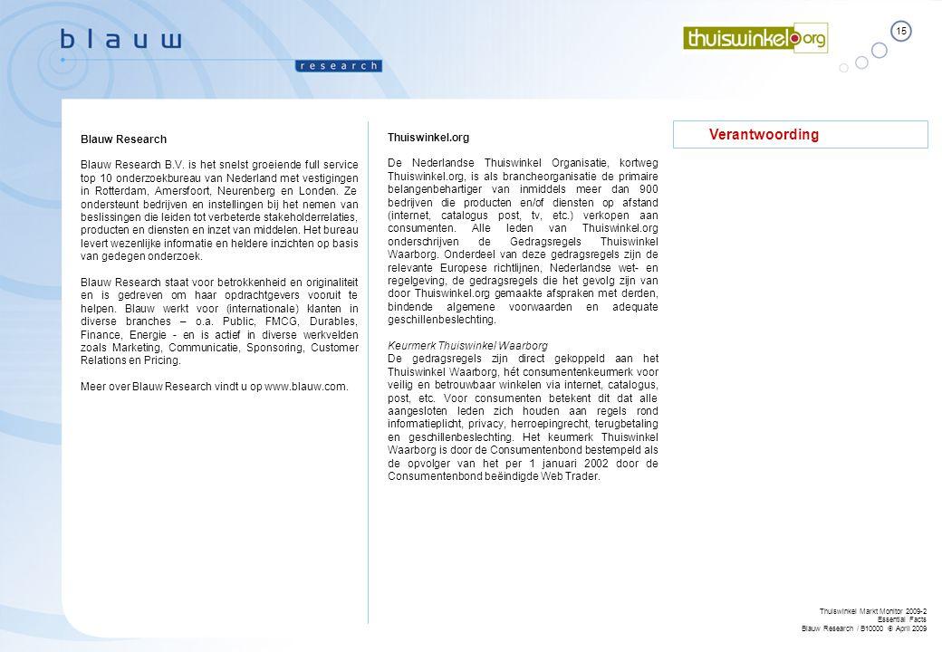 Verantwoording Blauw Research Thuiswinkel.org