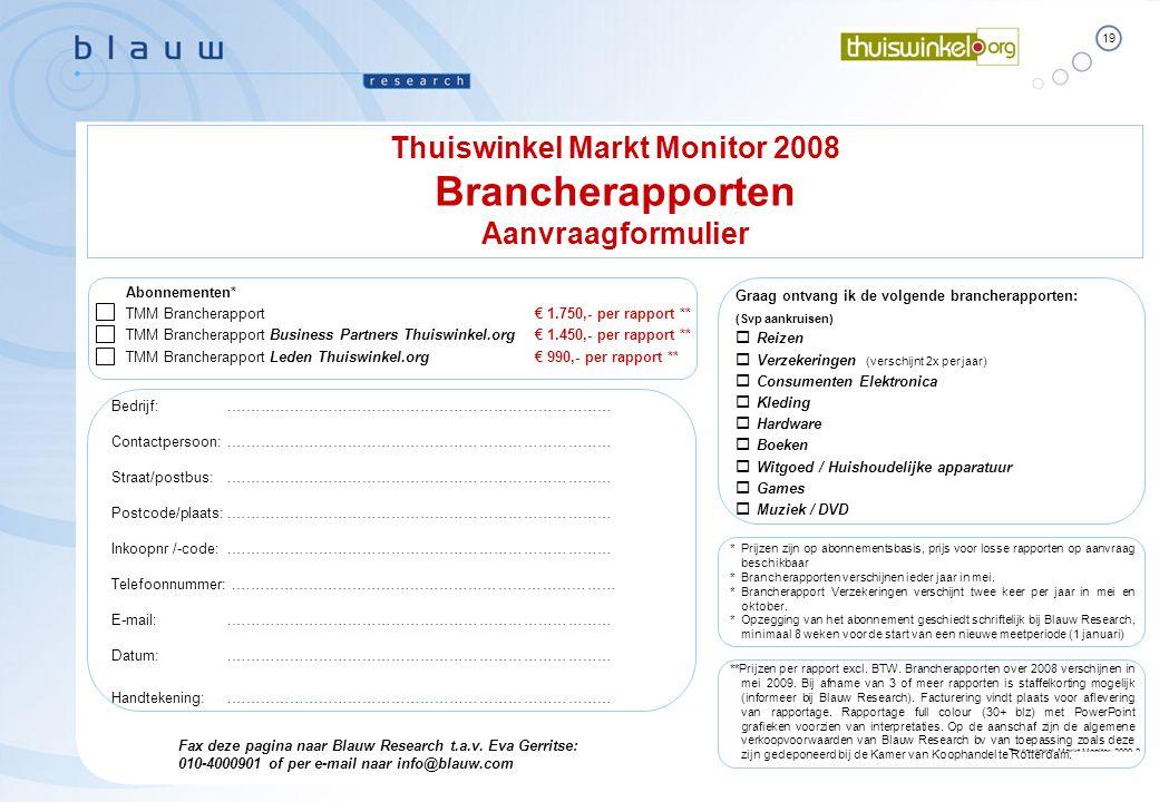 Thuiswinkel Markt Monitor 2008