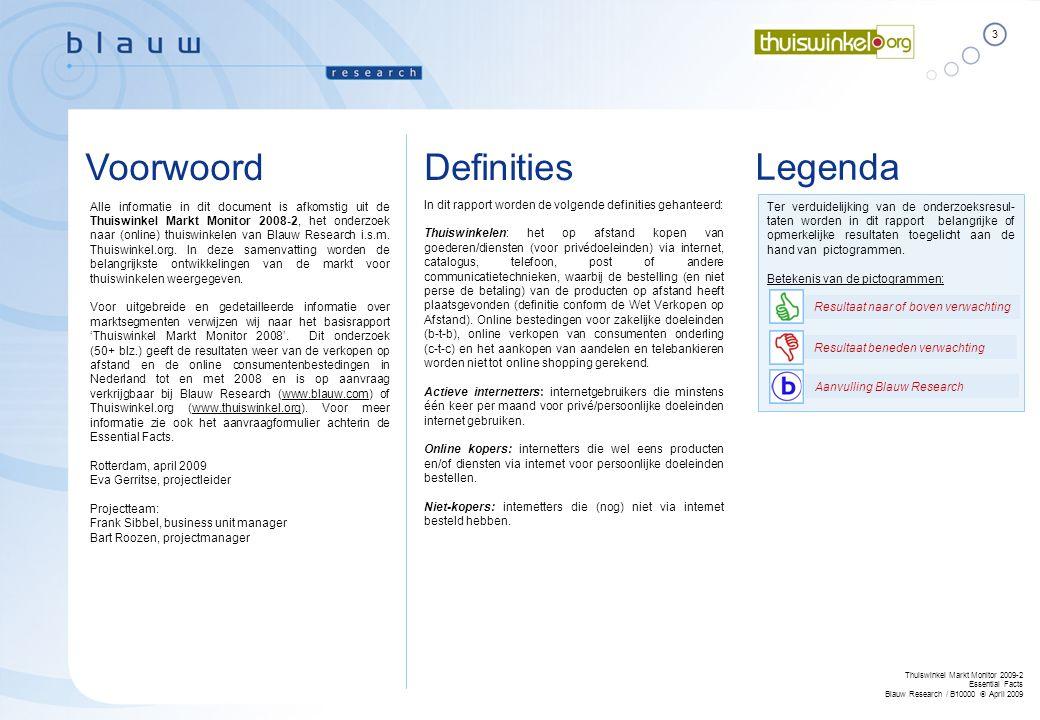 Voorwoord Definities Legenda