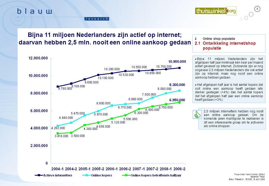Bijna 11 miljoen Nederlanders zijn actief op internet;