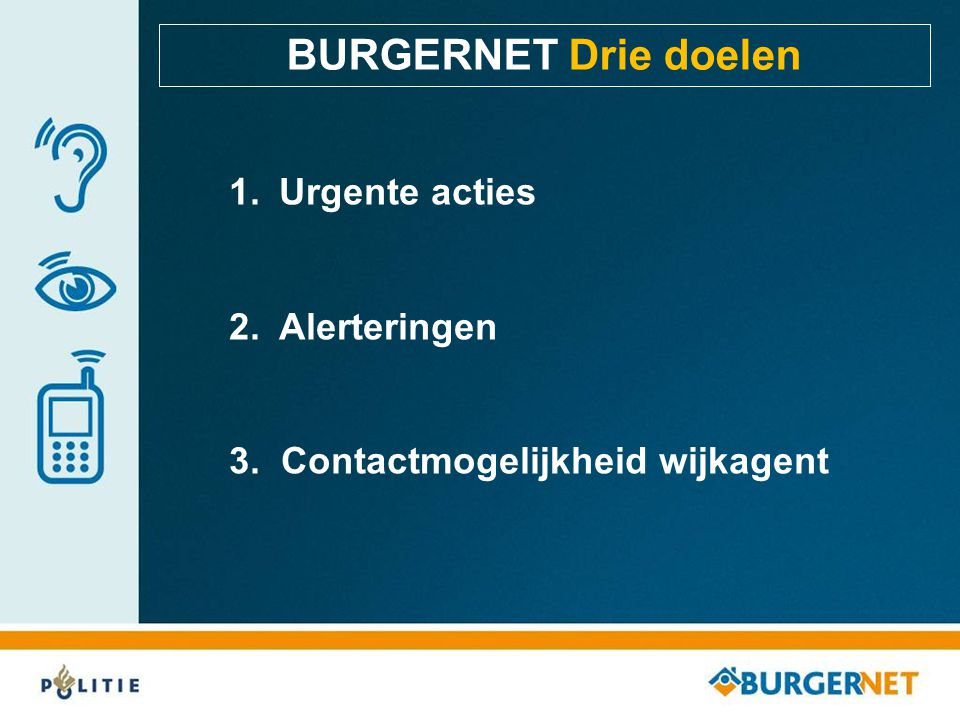 project burgernet gemeente Ede