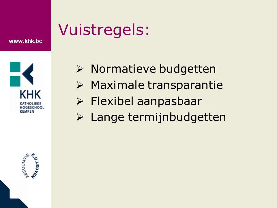 Vuistregels: Normatieve budgetten Maximale transparantie